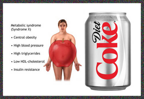 does diet cokehave aneffect in triglycerides